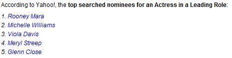 Yahoo! : top des recherches pour les actrices pour les oscars 2012